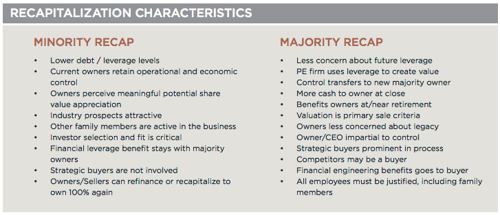 recapitalization-characteristics